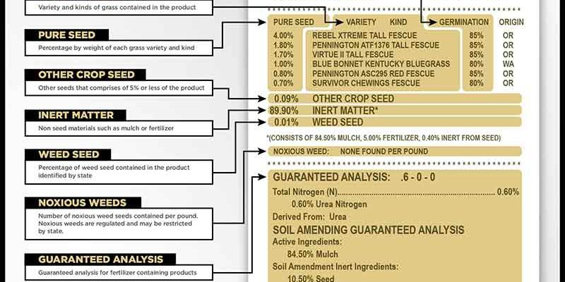 Understanding a Seed Tag